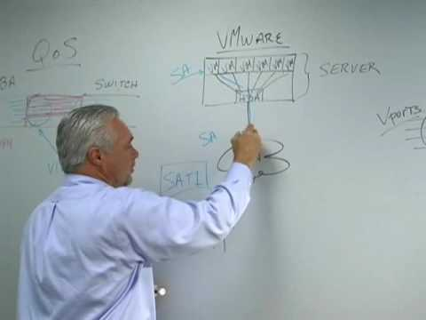 HBA Series #3 - Virtualization Part 3