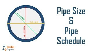 Pipe Sizes and Pipe Schedule -…