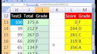 Excel Magic Trick #193: Grade Book Based on Total Score