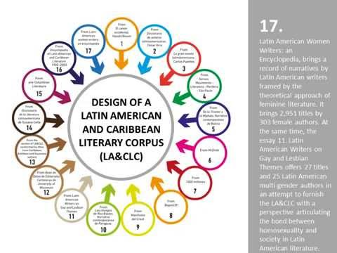 Building a corpus of printed Latin American and Caribbean literature