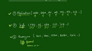 Logique - MOTS - Méthode n°11 - Sigles et acronymes