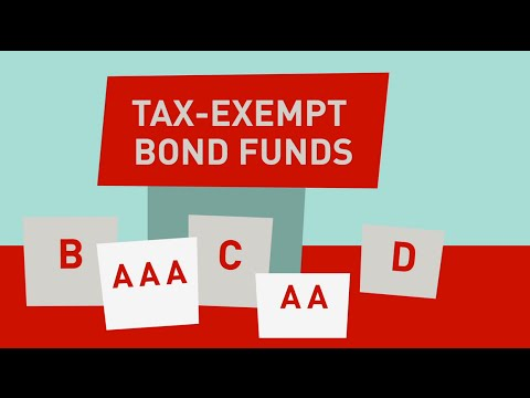 Mutual Funds Part 2 - Money Market and Bond Funds