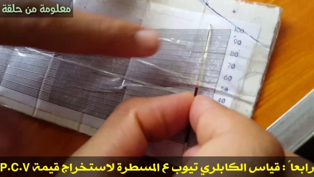 اشلون اقيس بمسطرة Pcv معلومة من حلقة Youtube