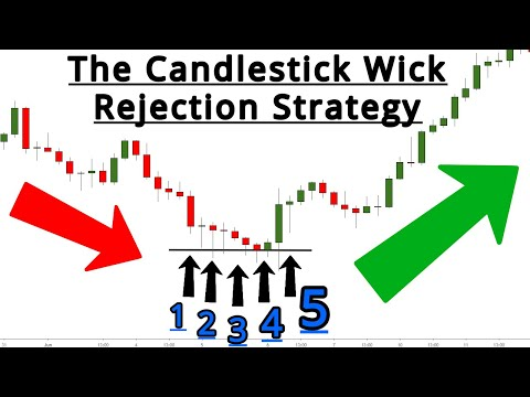 This STRATEGY Is Like A Trading GOLD MINE (Caution - Other Traders Will Be Jealous)