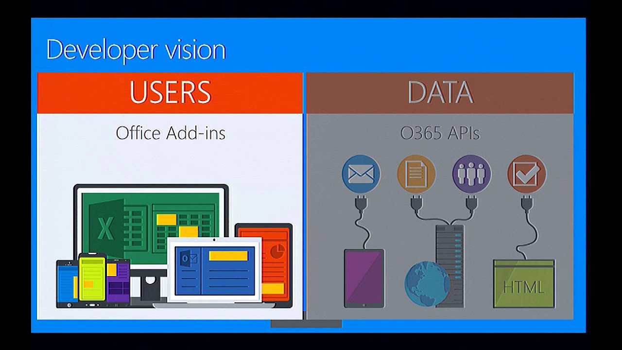 Custom Data Integration and Analysis in Excel With Office Add-Ins