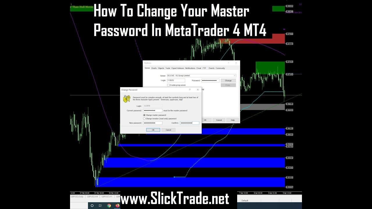 metatrader 4 master forex