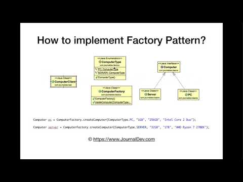 Factory Design Pattern in Java - JournalDev