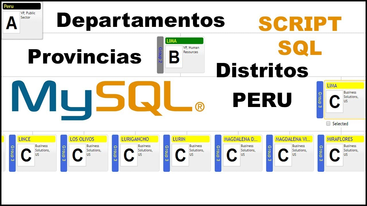 base de datos ubigeo peru