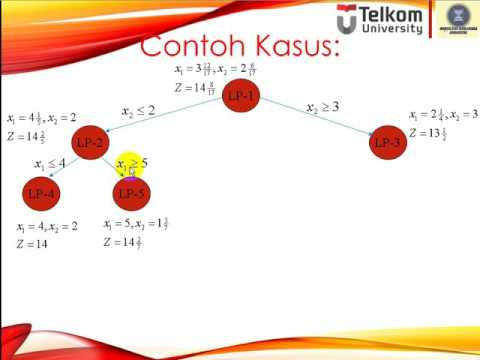 bb04-branch-and-bound-contoh-pengerjaan-1