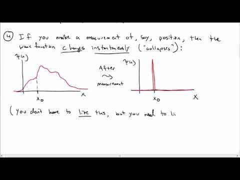 Postulates of Quantum Mechanics