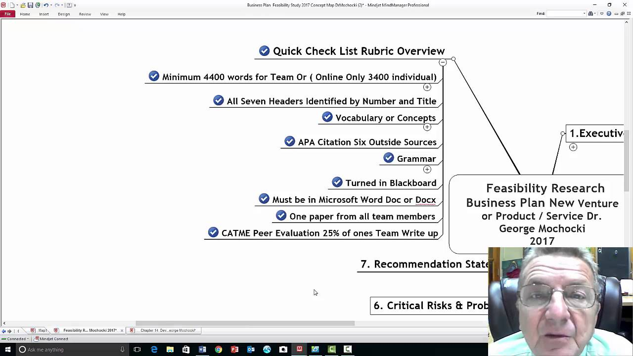 College of Lake County Bus 121 Feasibility Research Business Plan 2017 Mind  Map Dr. George Mochocki