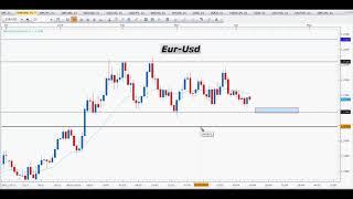 Segnali Forex e Formazione Trading - 09.04.2018