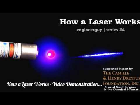 How a Laser Works - Video Demonstration...