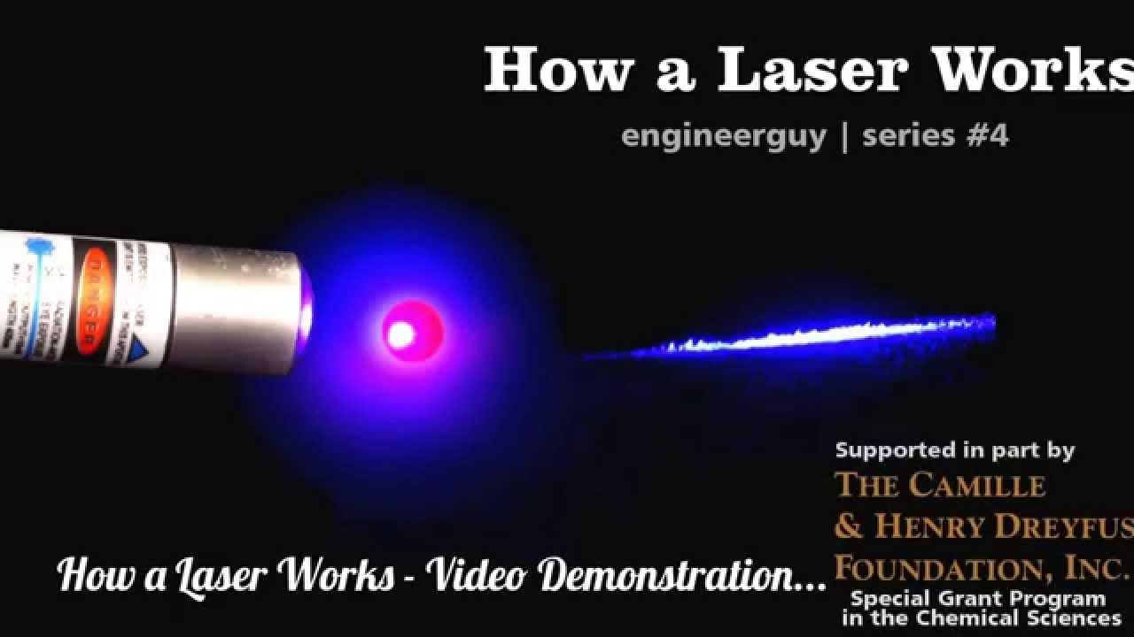 How A Laser Works - Video Demonstration