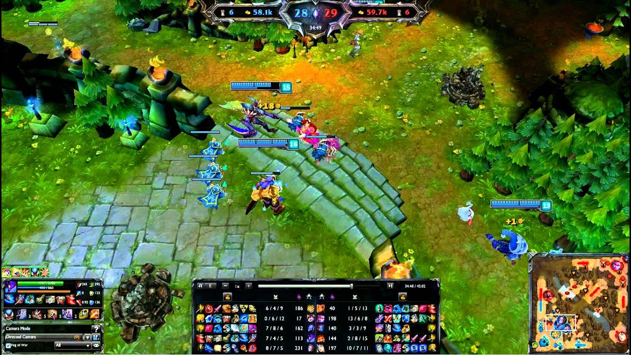 league of legends matchmaking ranked League of legends matchmaking explained, myths debunked  when you're  trying to climb through the ranked mode to advance to the next.