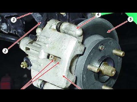 Лёгкий способ замены тормозных колодок на дисковых тормозах