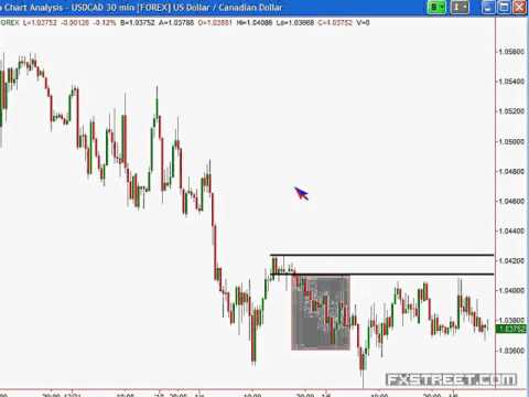 Sam Seiden: An Important Rule To Consider When Scanning For Trading Opportunities In Forex