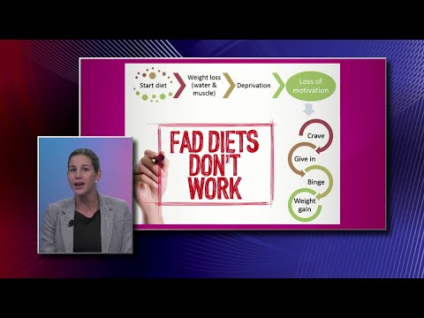 Fad Diets: Drawbacks and Dangers