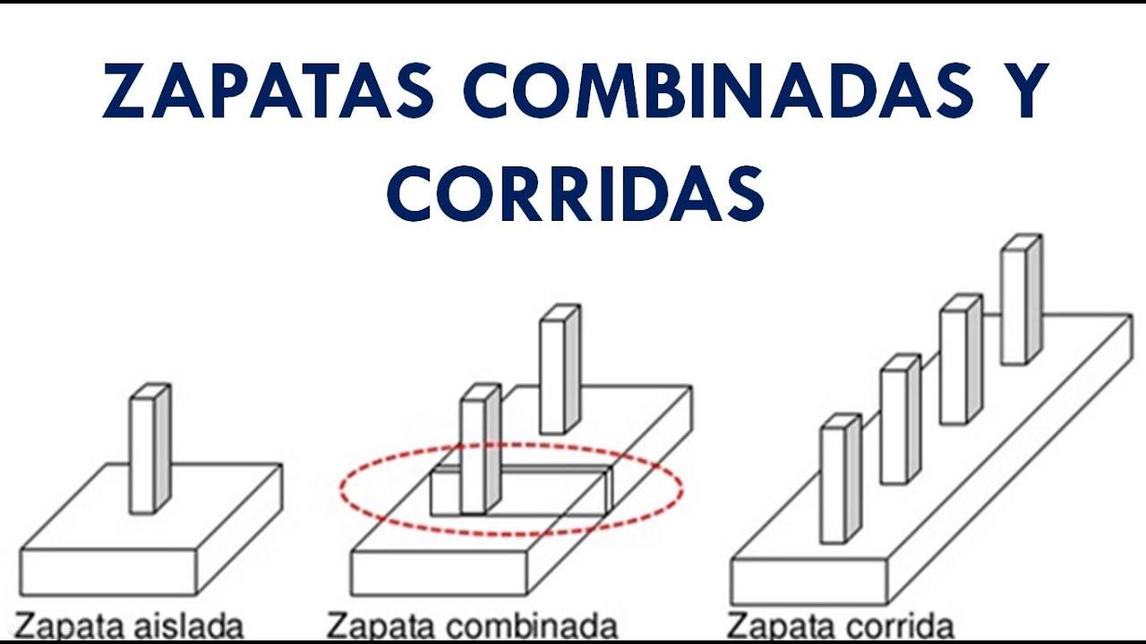 Bajo Muro Zapata Víctor – El Blog Yepes De Continua trdCBQsxh
