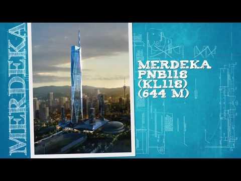 KUALA LUMPUR FUTURE TALLEST [Malaysia][2017]