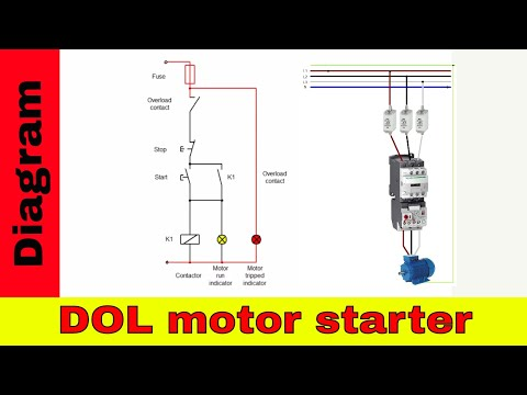 Contactor wiring - Direct on line motor starter diagram.