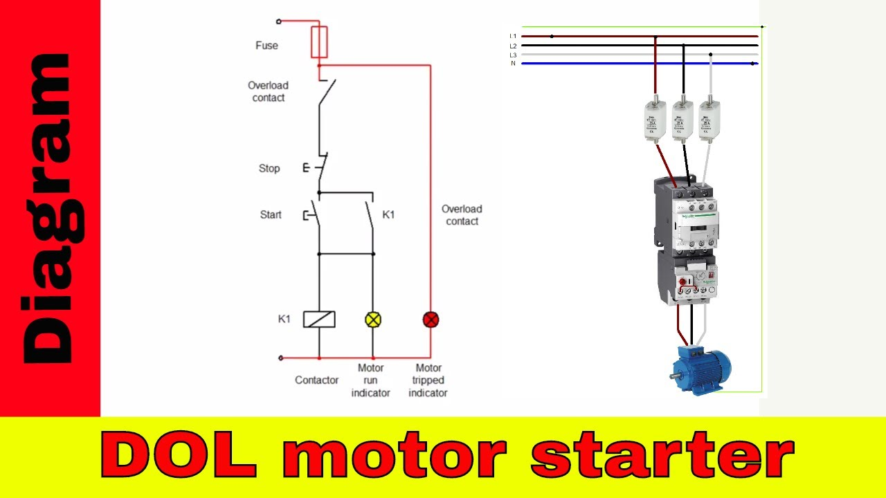 How to wire a contactor - Direct on line motor starter diagram ...  Phase Power Control Overload Heating Element Wiring Diagram on