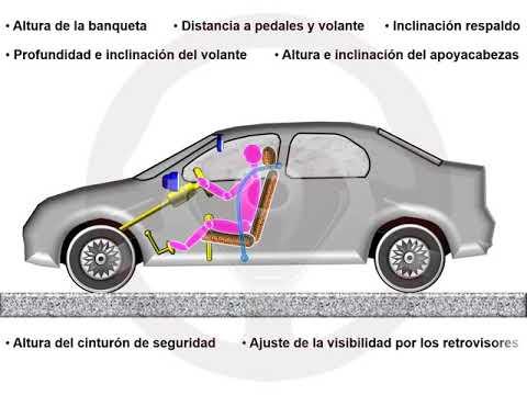 ASÍ FUNCIONA EL AUTOMÓVIL (I) - 1.4 Seguridad (6/13)