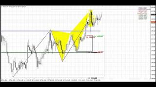 Forex Peace Army | Sive Morten Daily Gold 03.08.16
