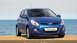 Обзор Hyundai I20 - Плюсы и Минусы.  Обзор Автомобилей/Машин.  Обзор Автомобиля Хёндаи I20