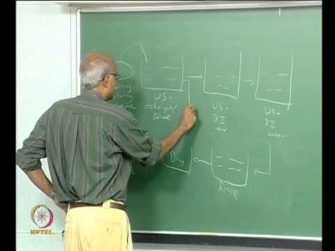 Mod-12 Lec-39 Practical Relevance of Particle Characterization: Other Applications