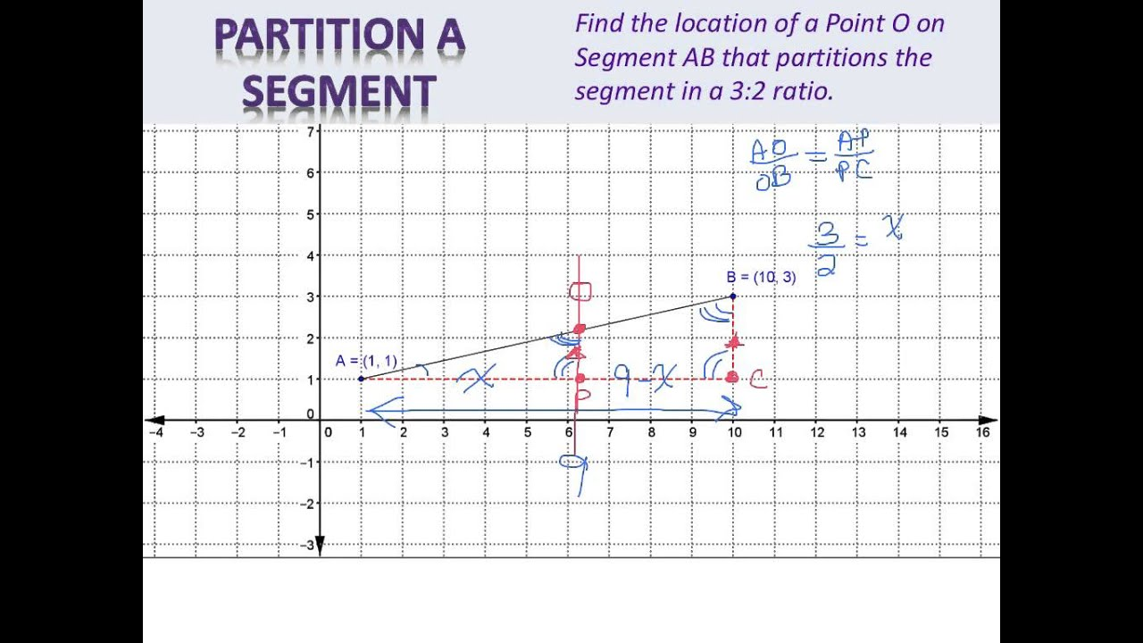 Geometry Partition A Segment On The Coordinate Plane