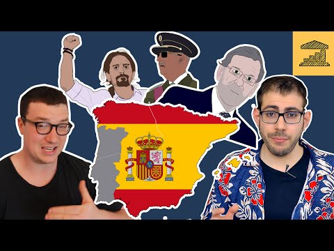 Spanish Election Crisis 2016 Explained For Americans (ft. Visual Politik)