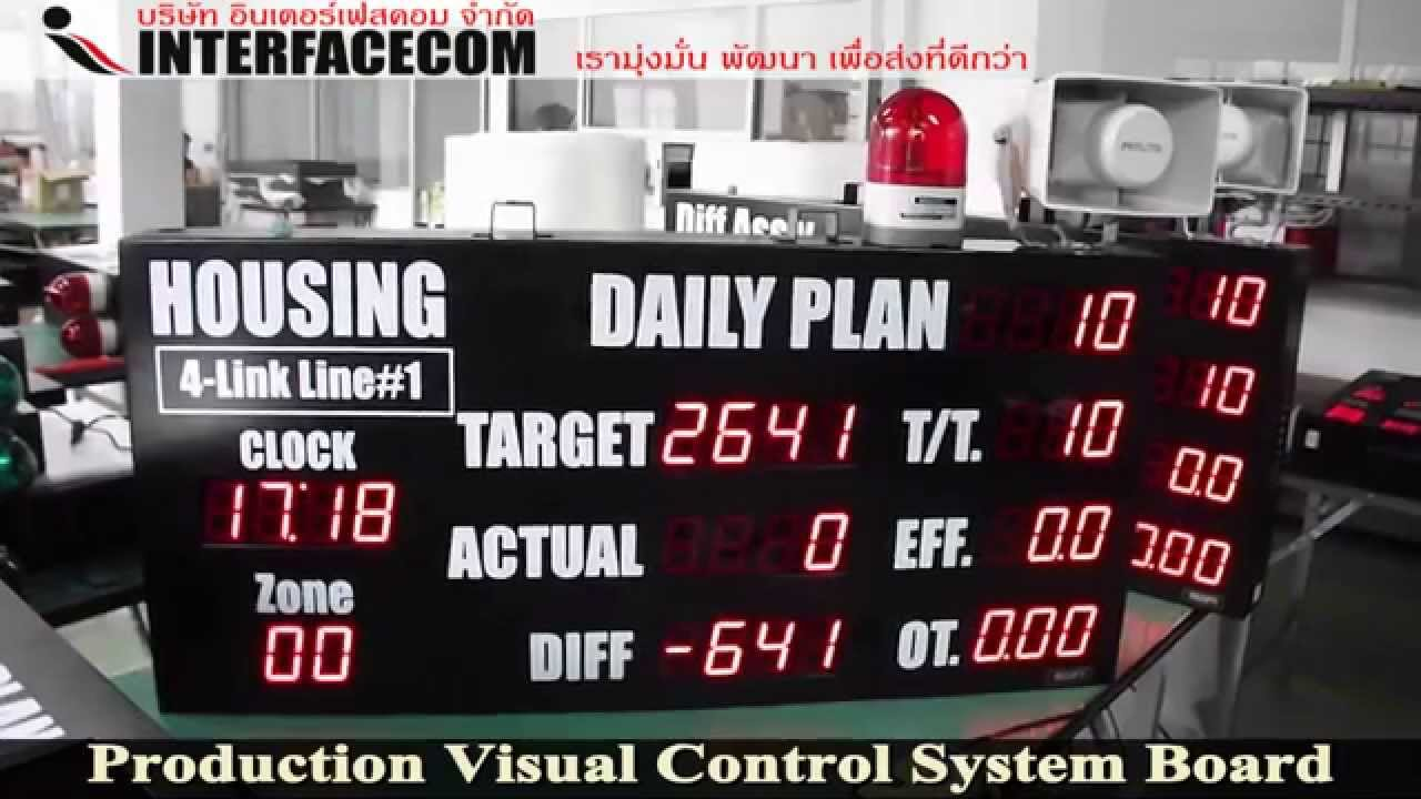 Production Visual Control System Board Youtube
