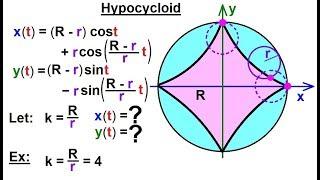 Videos: Hypocycloid - WikiVisually
