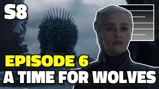 Game Of Thrones Season 8 Episode 6 Review - Game Of Thrones Series Finale