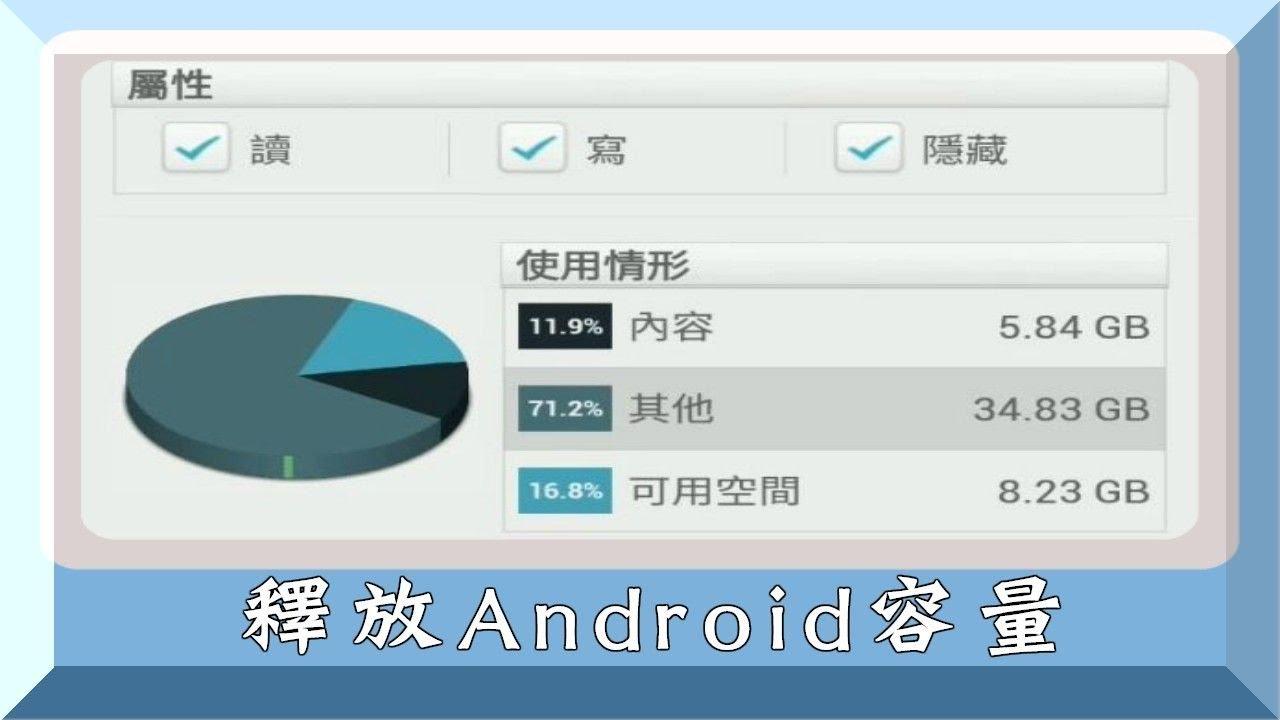 Android:禁止&清除快取thumbnails縮圖,釋放容量(免root)