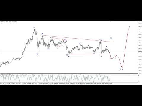 forex-swing-trading-live-profit-swing-trading-indicators