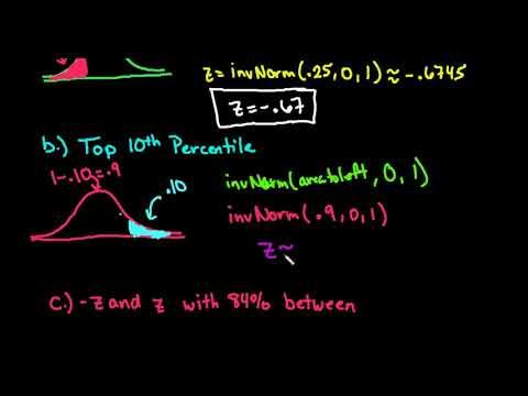 Find z-score TI-84 Plus - Given quartiles, percentiles, or area between
