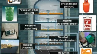 This is a chemistry video for Grade 89-10 students that talks about...
