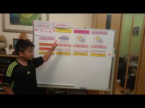 P3 English Group 2 Clinton Hui Weather Forecast