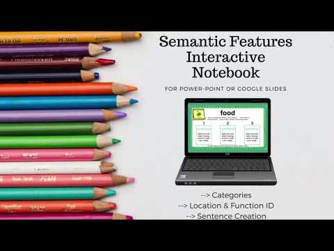 Semantic Features Interactive Notebook for Google Slides or Power Point