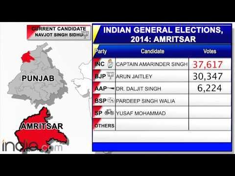 Lok Sabha elections 2014: Amritsar final results