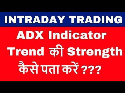 ADX Indicator - Trend की strength का पता कीजिए - Part 1