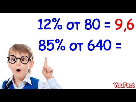 Как просто вычислить процент от числа
