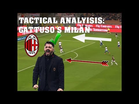 How Rino Gattuso has Revitalised A.C. Milan: Tactics and Mentality Mp3