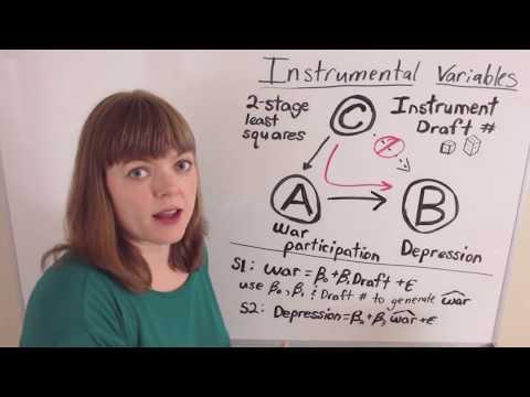 Identification, Part 3: Instrumental Variables