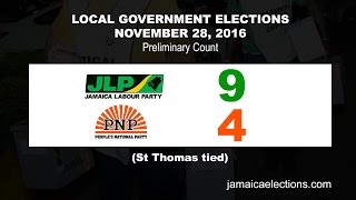 Local Government Election Preliminary Count