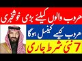 How To Remove Huroob Status From Iqama in Saudi Arabia 2019 | Urdu Hindi |