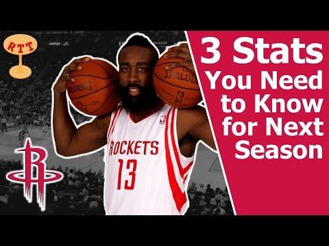 Houston Rockets 2018-19 Season Preview