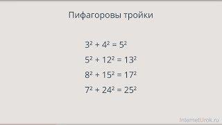 Число как объект изучения (Теория чисел)